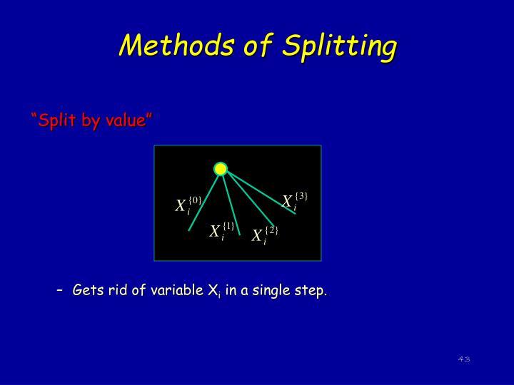 Methods of Splitting