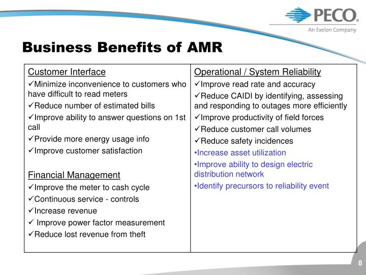Business Benefits of AMR