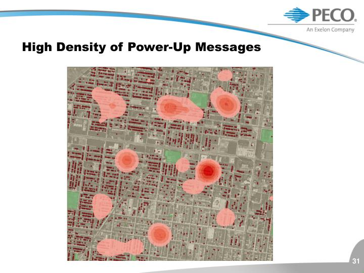 High Density of Power-Up Messages