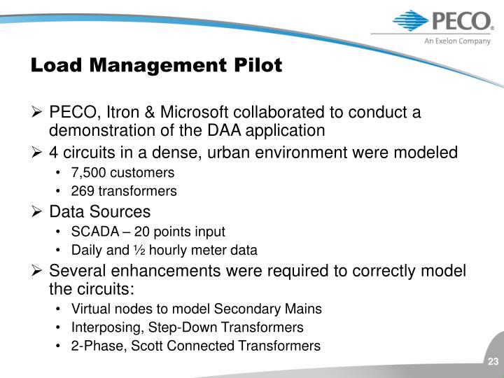 Load Management Pilot