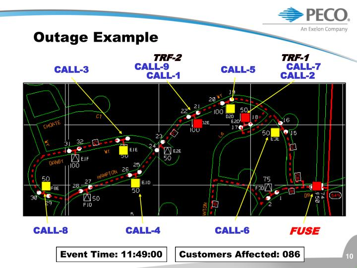 Outage Example