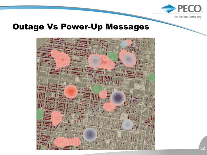 Outage Vs Power-Up Messages