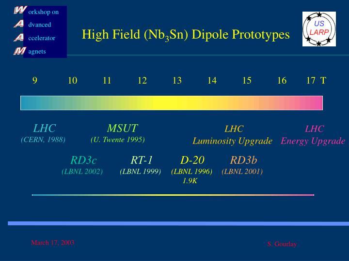 High Field (Nb