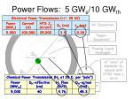 power flows 5 gw e 10 gw th