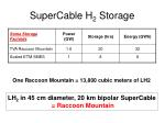 supercable h 2 storage