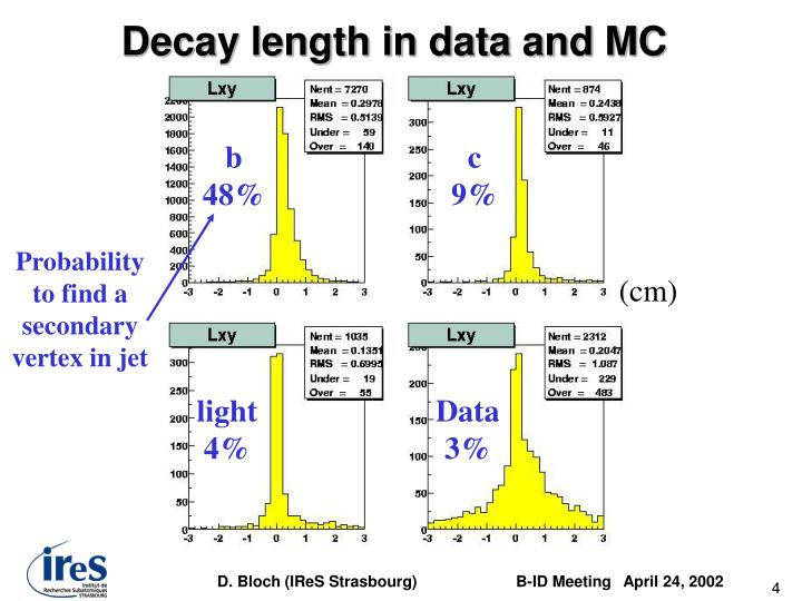 Decay length in data and MC
