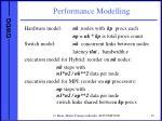performance modelling