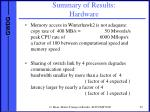 summary of results hardware
