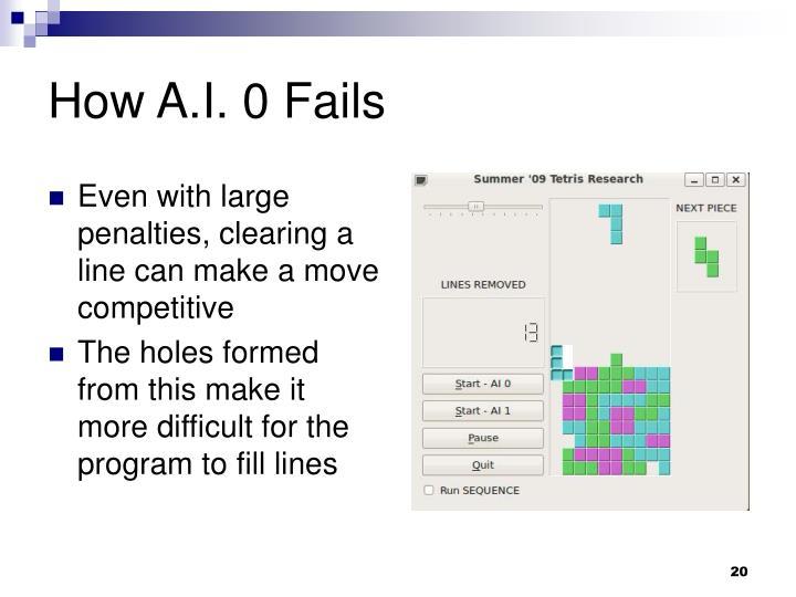 How A.I. 0 Fails