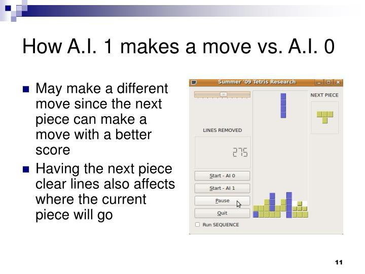 How A.I. 1 makes a move vs. A.I. 0