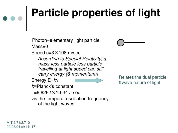 Particle properties of light