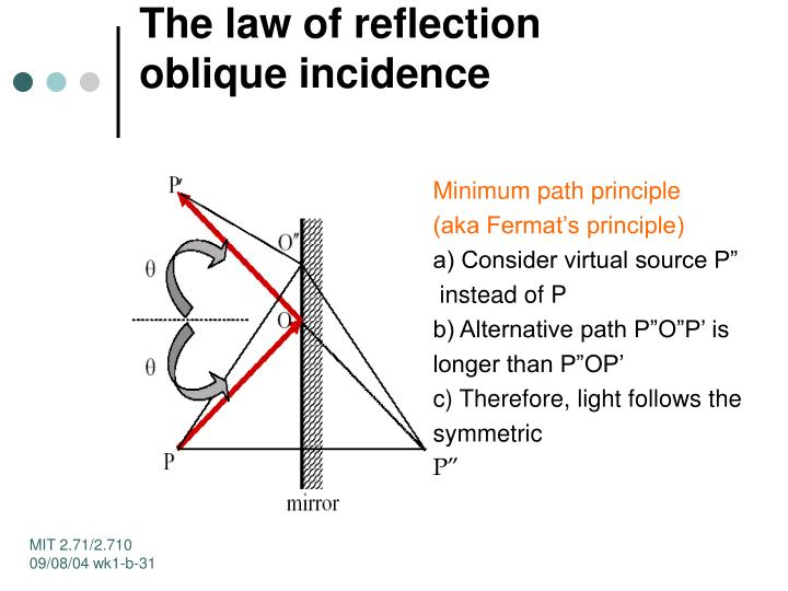 Minimum path principle