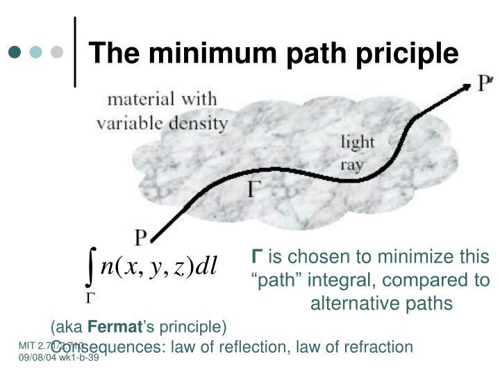 The minimum path priciple