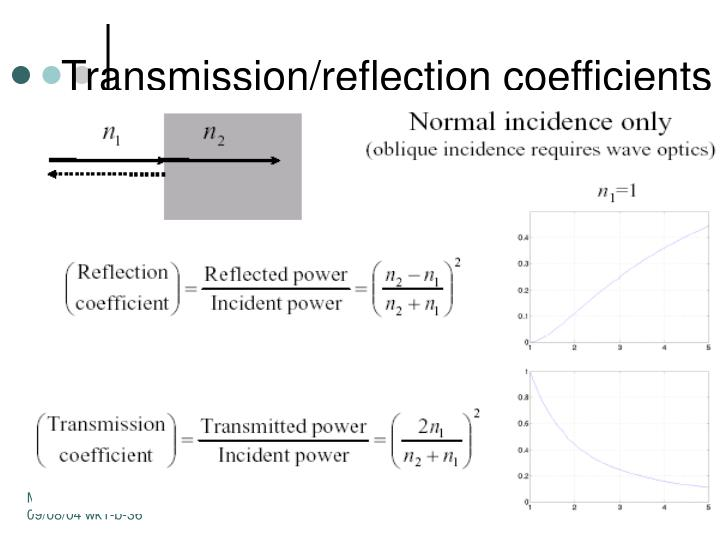 Transmission/reflection coefficients