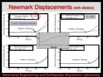 newmark displacements with dilation