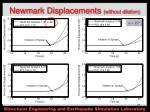 newmark displacements without dilation