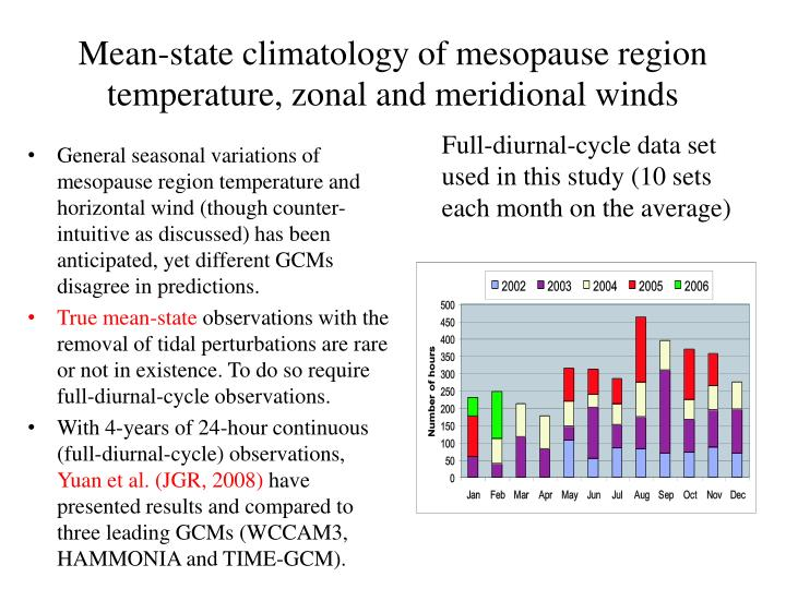 Mean-state climatology of mesopause region temperature, zonal and meridional winds