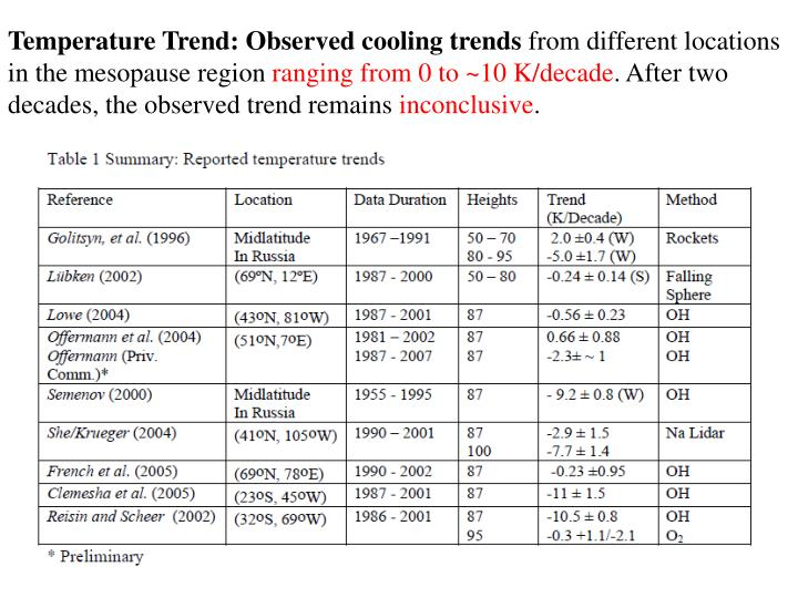 Temperature Trend: Observed cooling trends