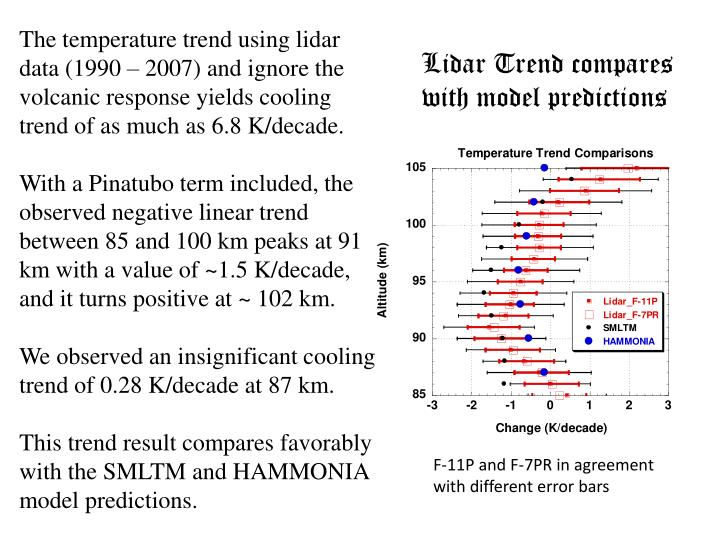 The temperature trend using lidar data (1990 – 2007) and ignore the volcanic response yields cooling trend of as much as 6.8 K/decade.