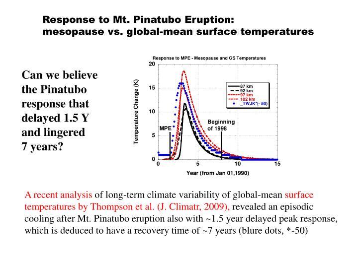 Response to Mt. Pinatubo Eruption: