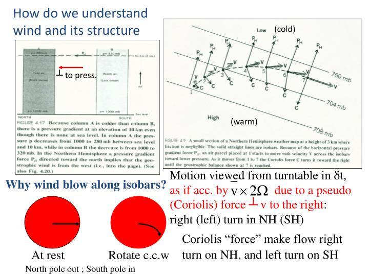How do we understand wind and its structure