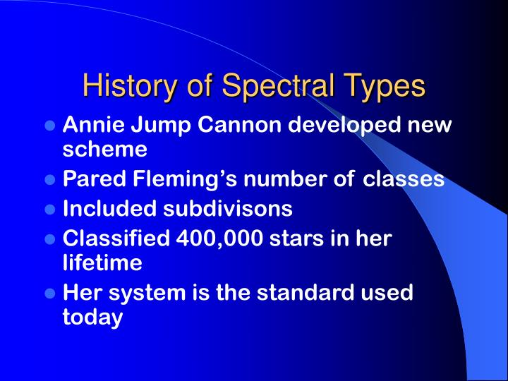 History of Spectral Types
