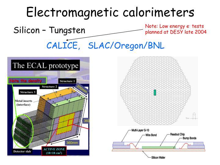 Electromagnetic calorimeters