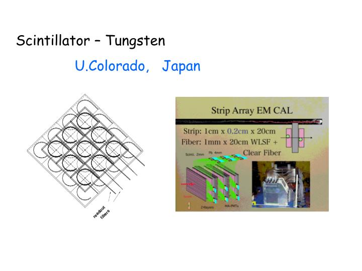 Scintillator – Tungsten