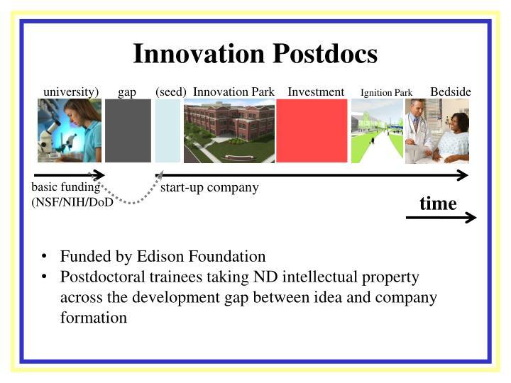 Innovation Postdocs
