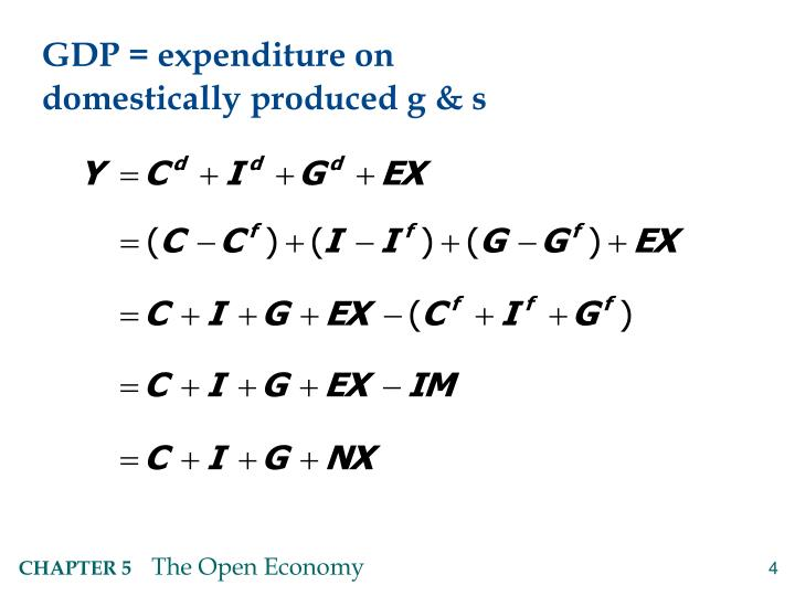 GDP = expenditure on
