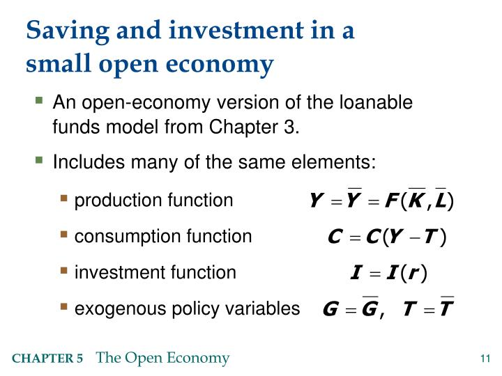 An open-economy version of the loanable funds model from Chapter 3.