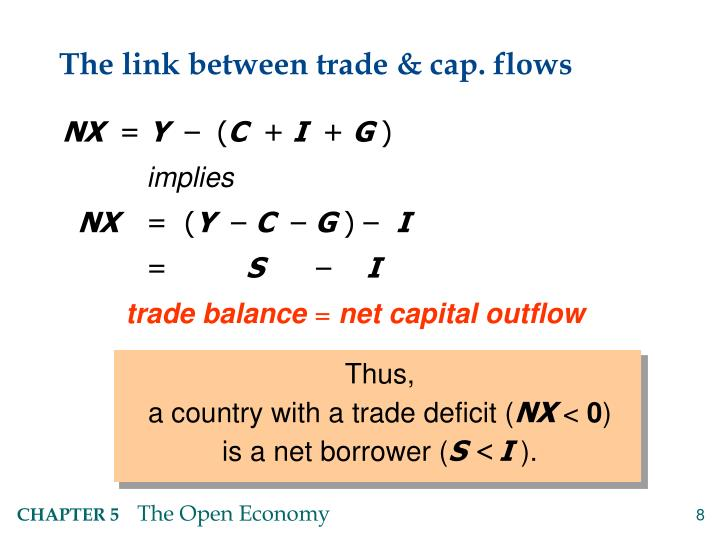 The link between trade & cap. flows