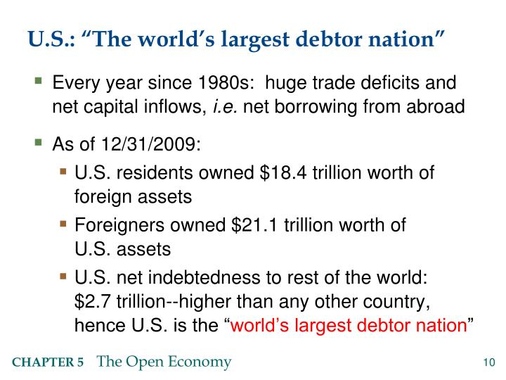 "U.S.: ""The world's largest debtor nation"""