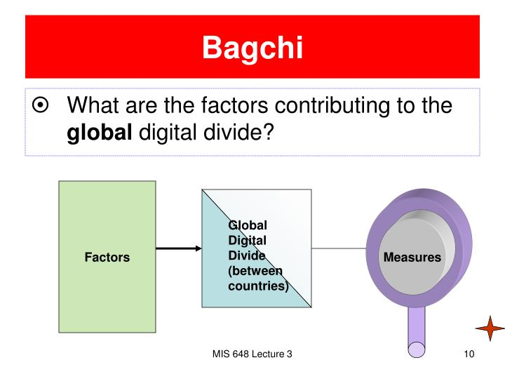 factors affecting shifters population Find out how aggregate demand is calculated in macroeconomic models see what kinds of factors can cause the aggregate demand curve to shift left or right.