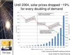 until 2004 solar prices dropped 19 for every doubling of demand