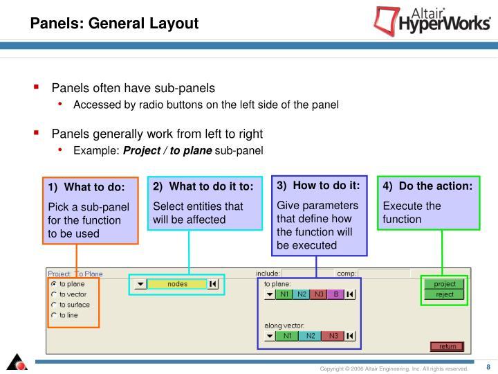 Panels general layout