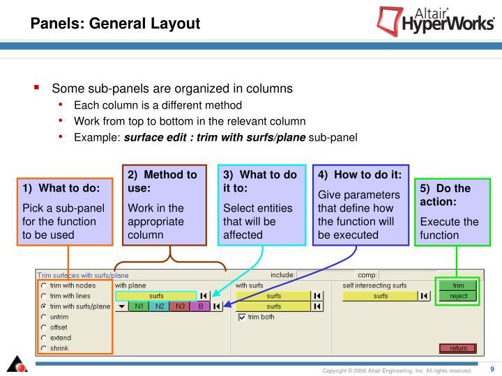 Panels: General Layout