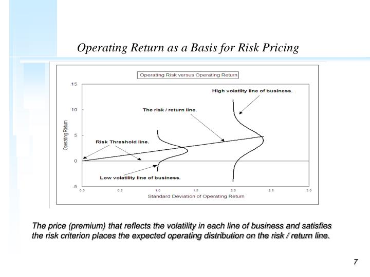 Operating Return as a Basis for Risk Pricing