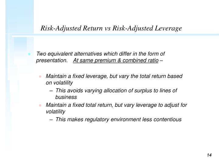 Risk-Adjusted Return vs Risk-Adjusted Leverage
