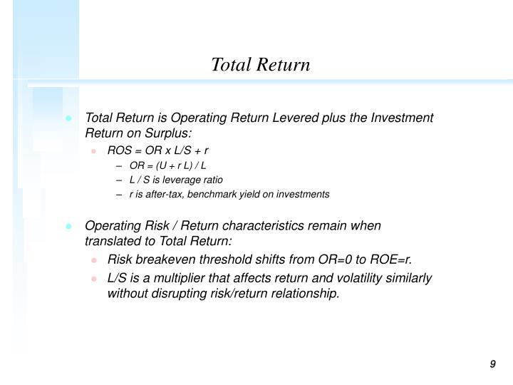 Total Return