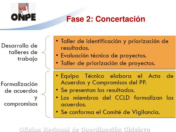 Fase 2: Concertación
