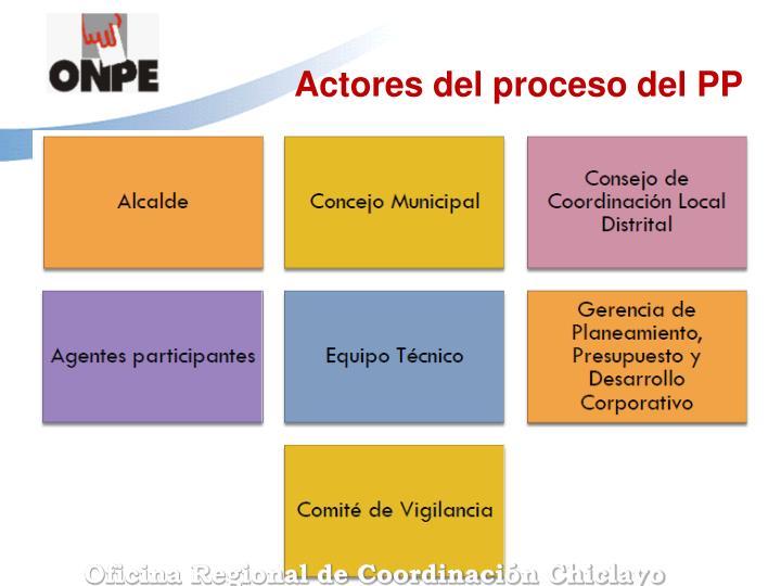 Actores del proceso del PP
