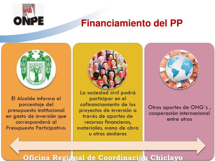 Financiamiento del PP