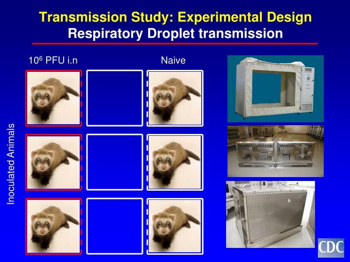 Transmission Study: Experimental Design