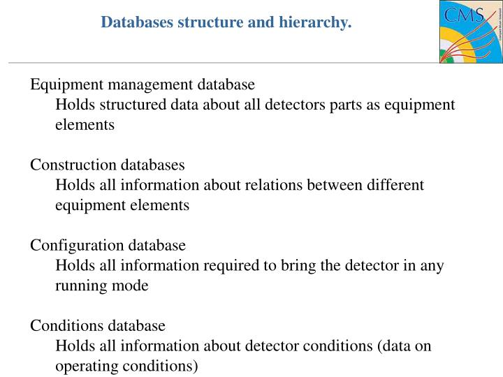 Databases structure and hierarchy.