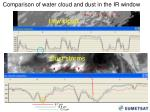 comparison of water cloud and dust in the ir window