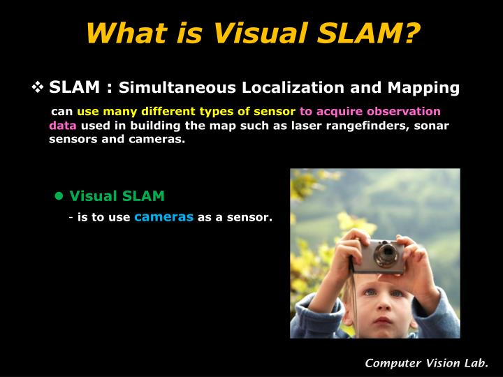 What is Visual SLAM?