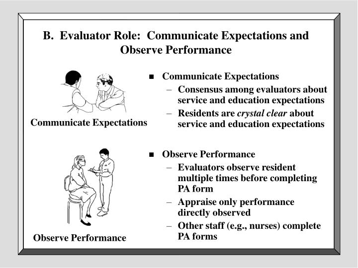 B.  Evaluator Role:  Communicate Expectations and Observe Performance