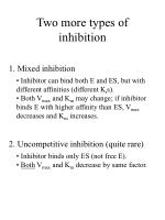 two more types of inhibition