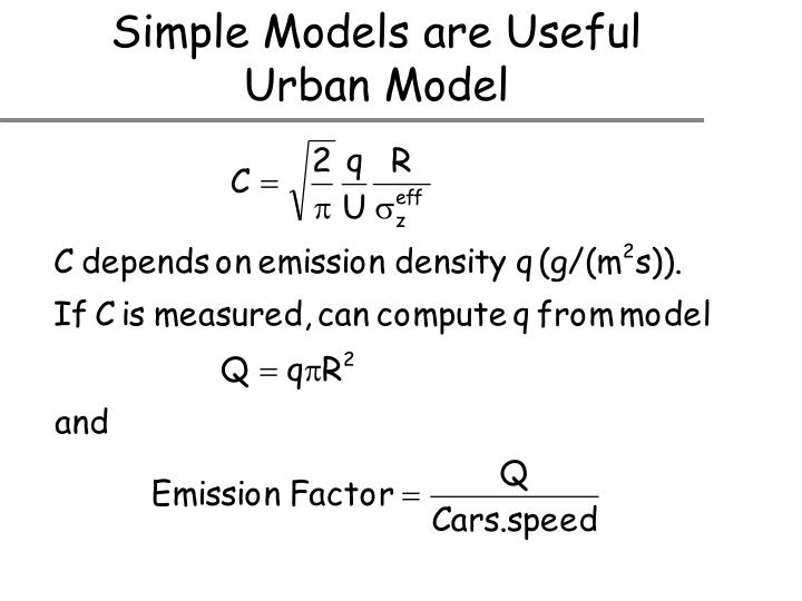 Simple Models are Useful